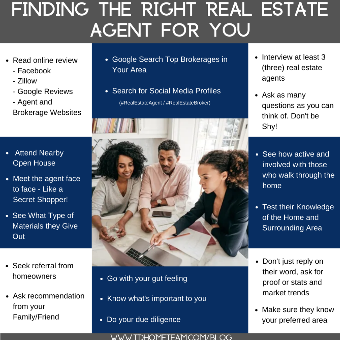 The Beginner's guide to choosing a Real Estate Agent.